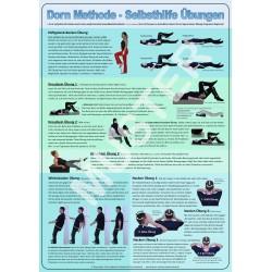 Dorn Poster Selbsthilfe Übungen download Basis