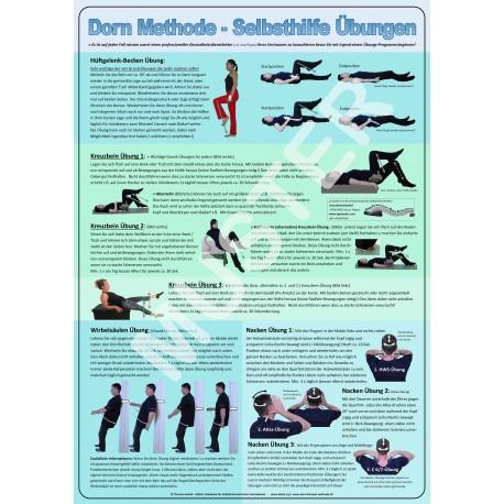 Dorn Poster Selbsthilfe Übungen Basis