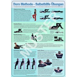 Dorn Methode Poster Selbsthilfe-Übungen
