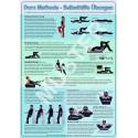 Dorn Poster Selbsthilfe-Übungen Set 20er