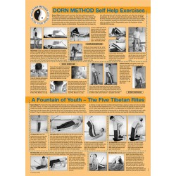 Dorn Method selfhelp poster download